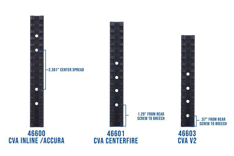 CVA Inline/Accura Muzzleloader Picatinny Rail
