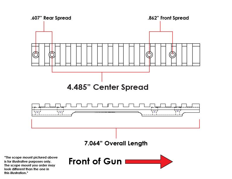 Steel HD Remington 700, 721, 725 Long Action Picatinny Rail 0 MOA