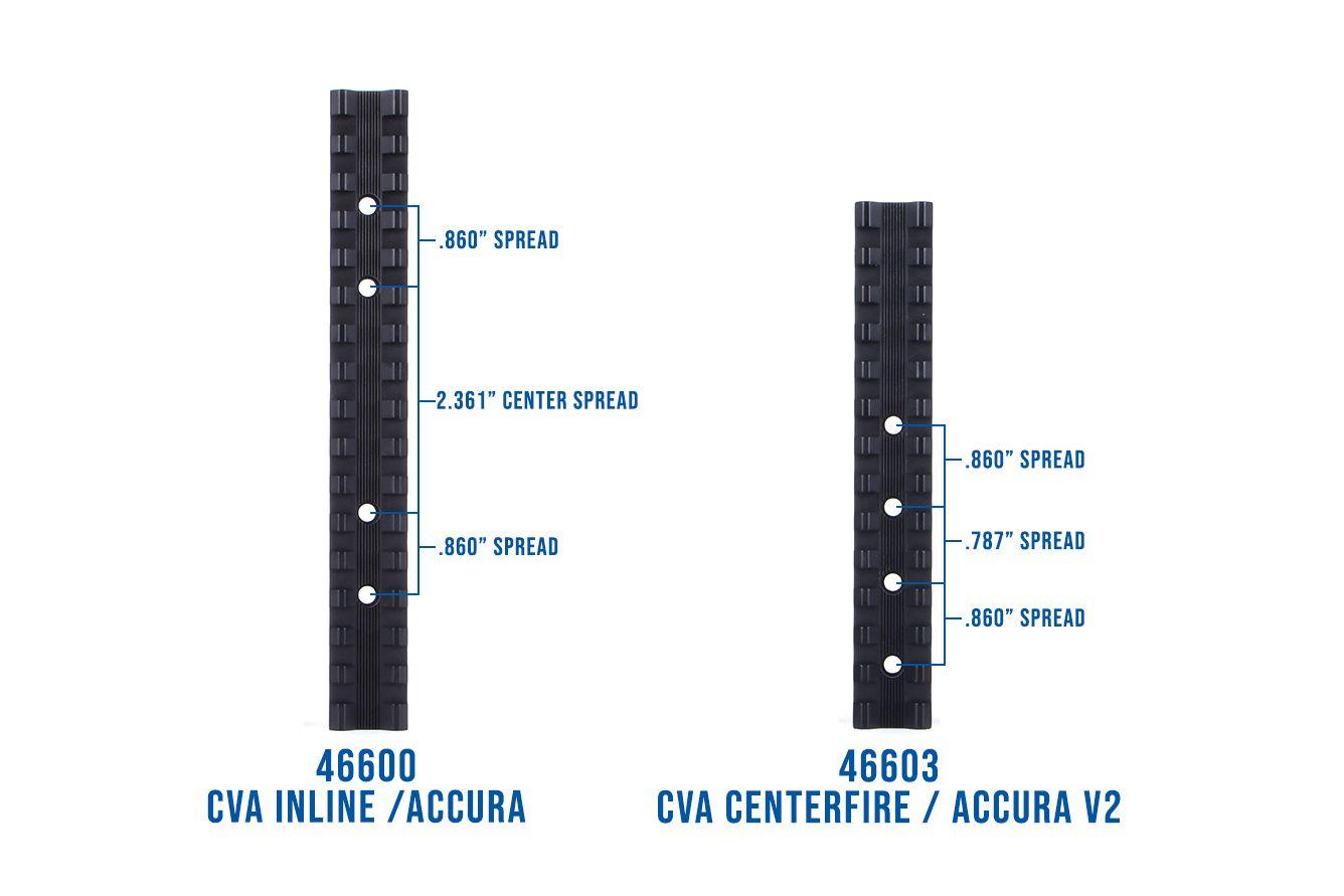 CVA Centerfire / Accura V2 Picatinny Rail 0 MOA