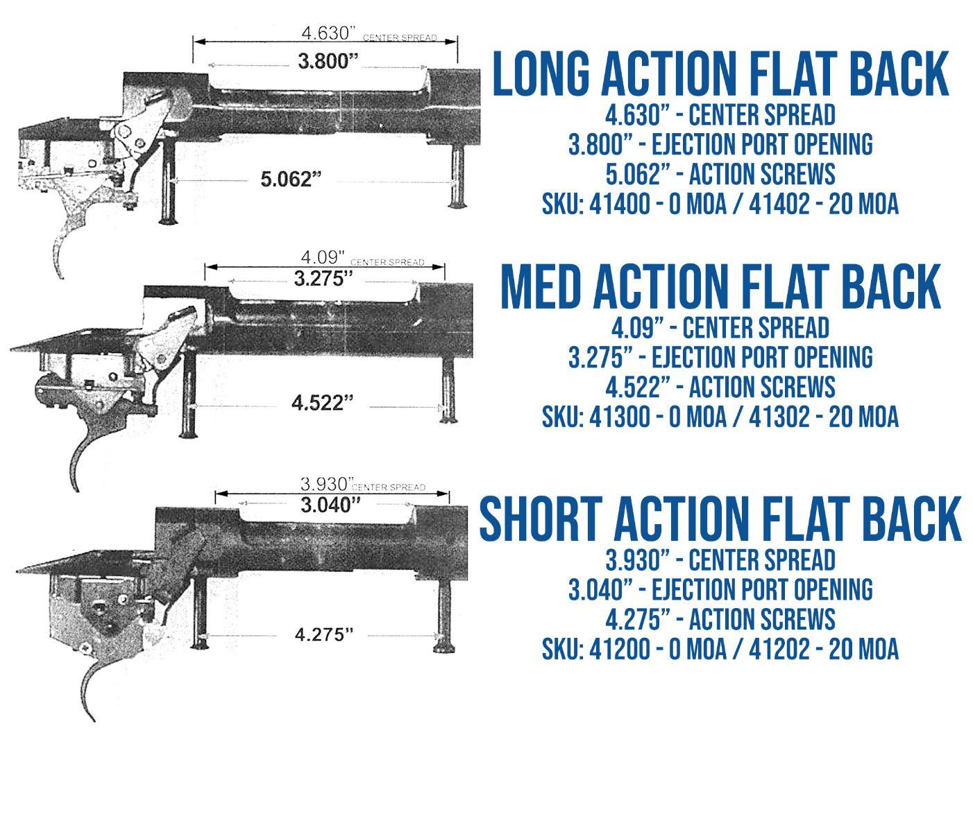 Savage Flat Back Medium Action Picatinny 0 MOA