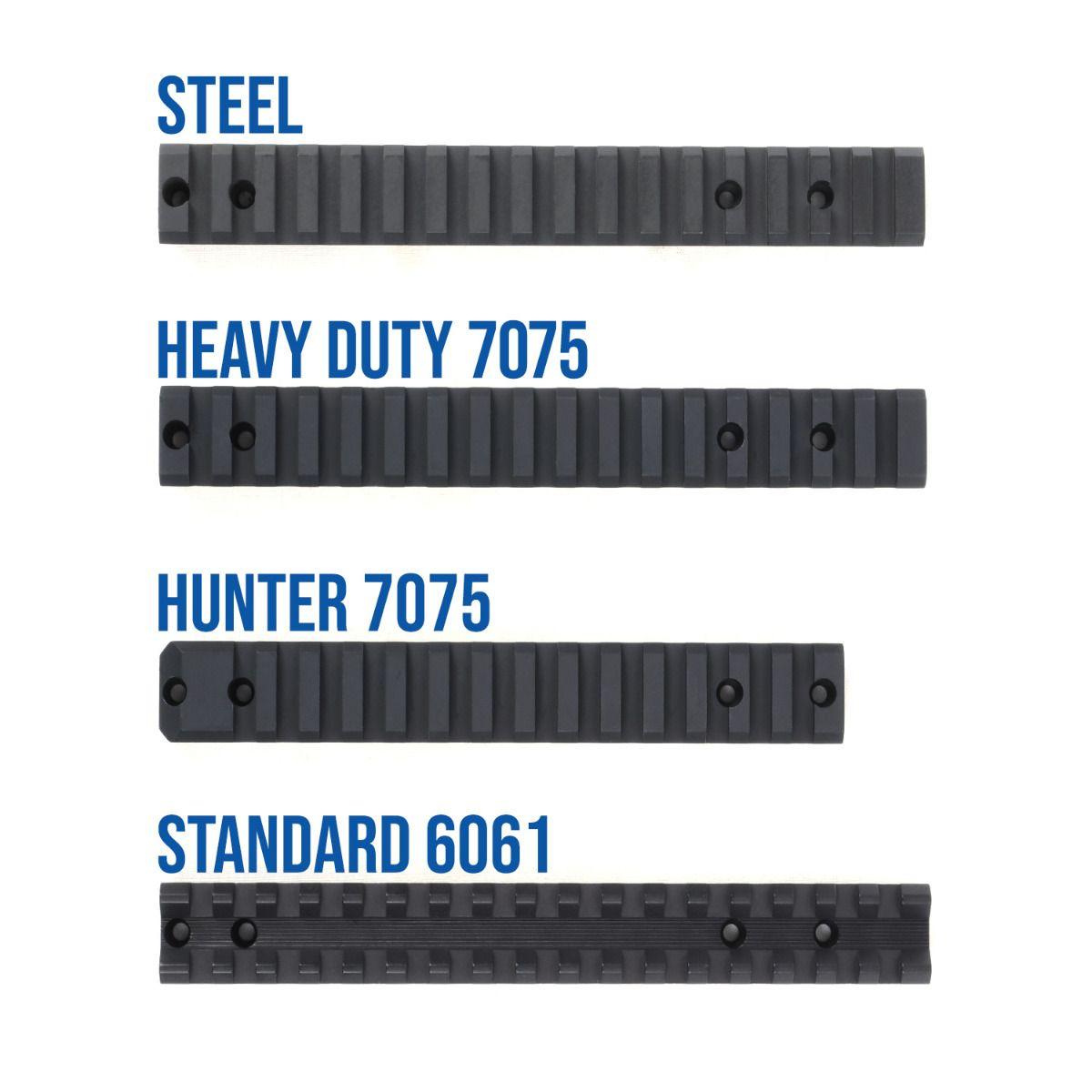 Hunter Series Remington 700, 722, 40x, Ultimate Muzzleloader Short Action Picatinny Rail 20 MOA