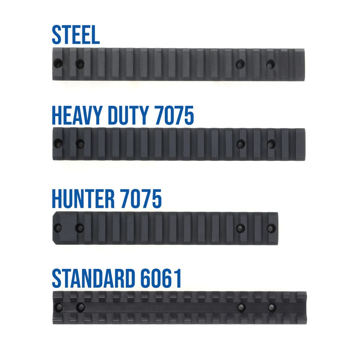 Hunter Series Remington 700, 721, 725, Sauer 100/101, Bergara B14 Long Action Picatinny Rail 0 MOA